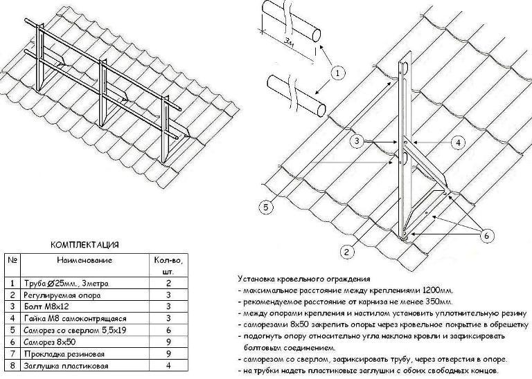 инструкция по монтажу трубчатых снегозадержателей - фото 3