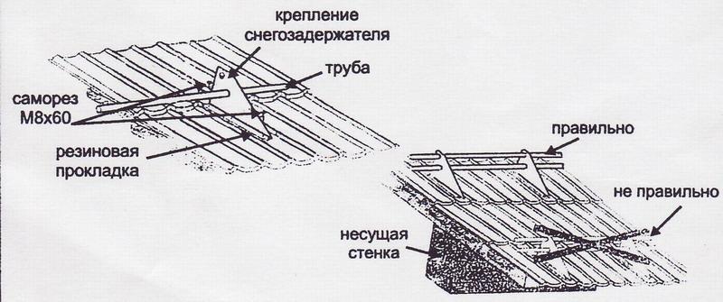 инструкция по монтажу трубчатых снегозадержателей - фото 4